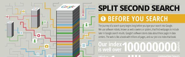 infographie-fonctionnement-moteur-recherche-google-in