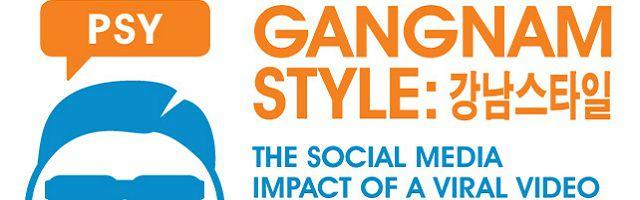 Gangnam Style : l'impact sur les réseaux sociaux d'une vidéo virale