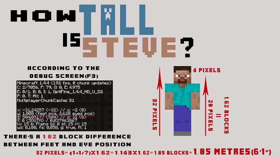 steve-minecraft-hauteur-taille-personnage [900 x 506]