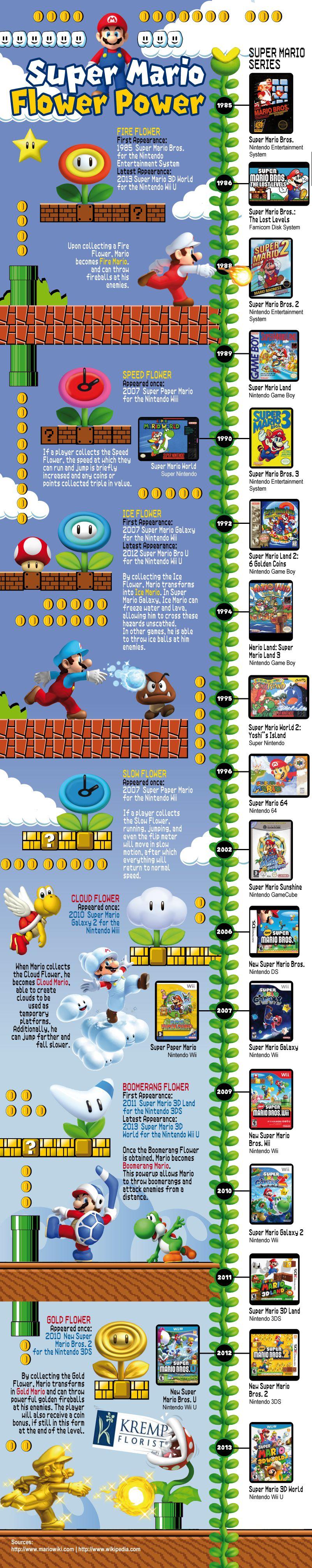Super-Mario-Flower-Power-infographic-infographie-liste-fleur-history [801 x 4017]