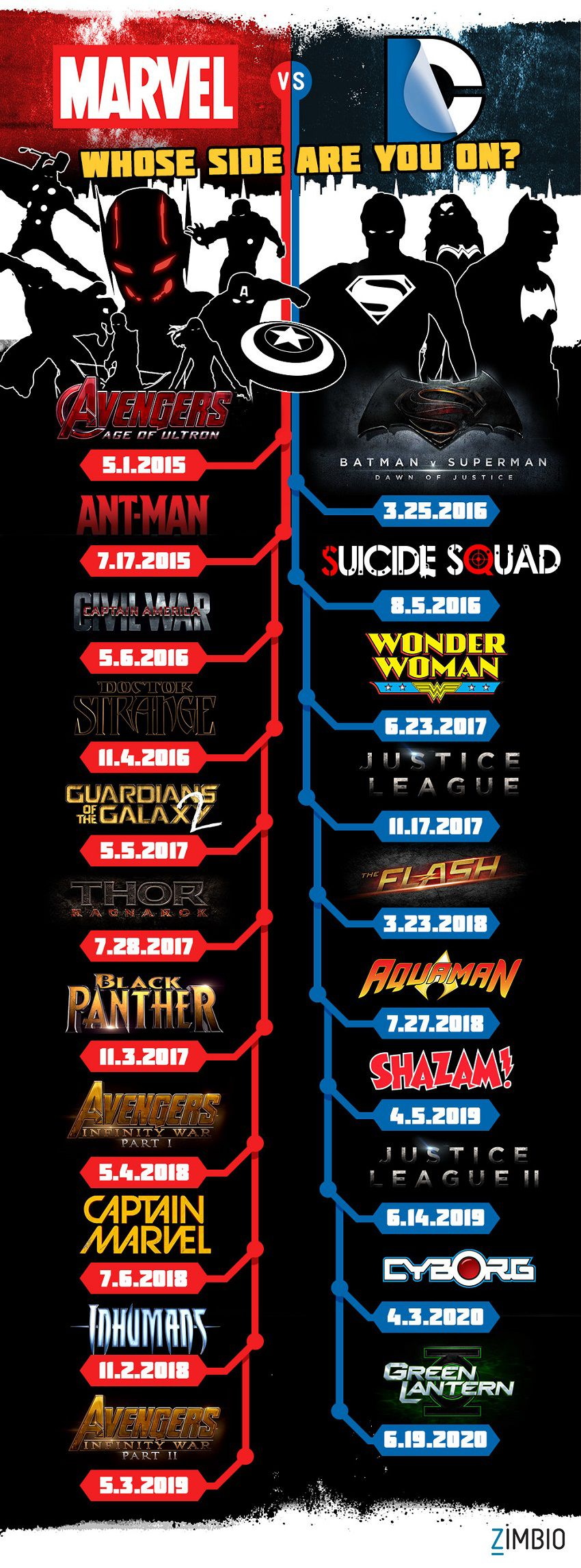 dc-comics-marvel-infographie-liste-film-movie-cinema-2015-2020 [850 x 2295]
