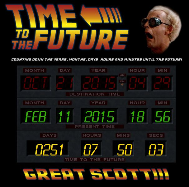 time-to-the-futur-dashboard-tableau-decompte-jour-day-delorean [607 x 599]