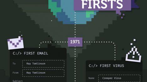 internet-info-first-une [600 x 600]