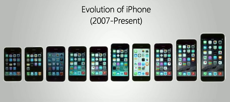 evolution-iphone-1-7-2007-2016-800-x-356