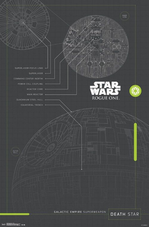 star-wars-rogue-one-plan-etoile-mort-affiche-poster-500-x-758