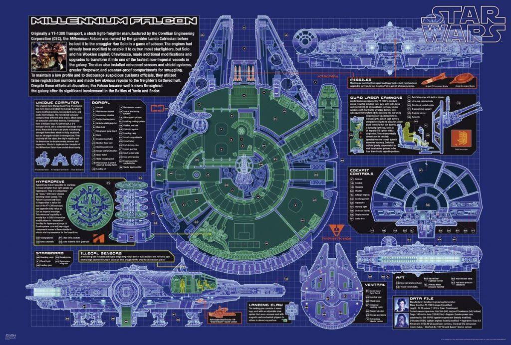 faucon-millenium-map-plan [1200 x 811]