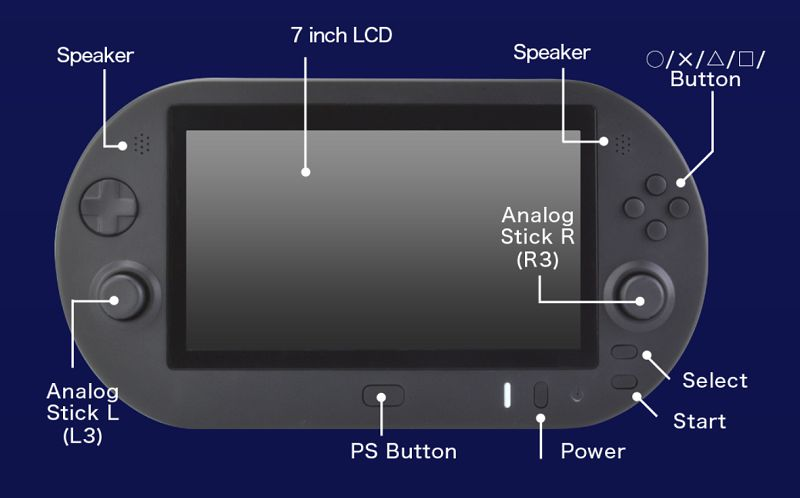 dekavita7-console-playstation-tv-vita [800 x 498]