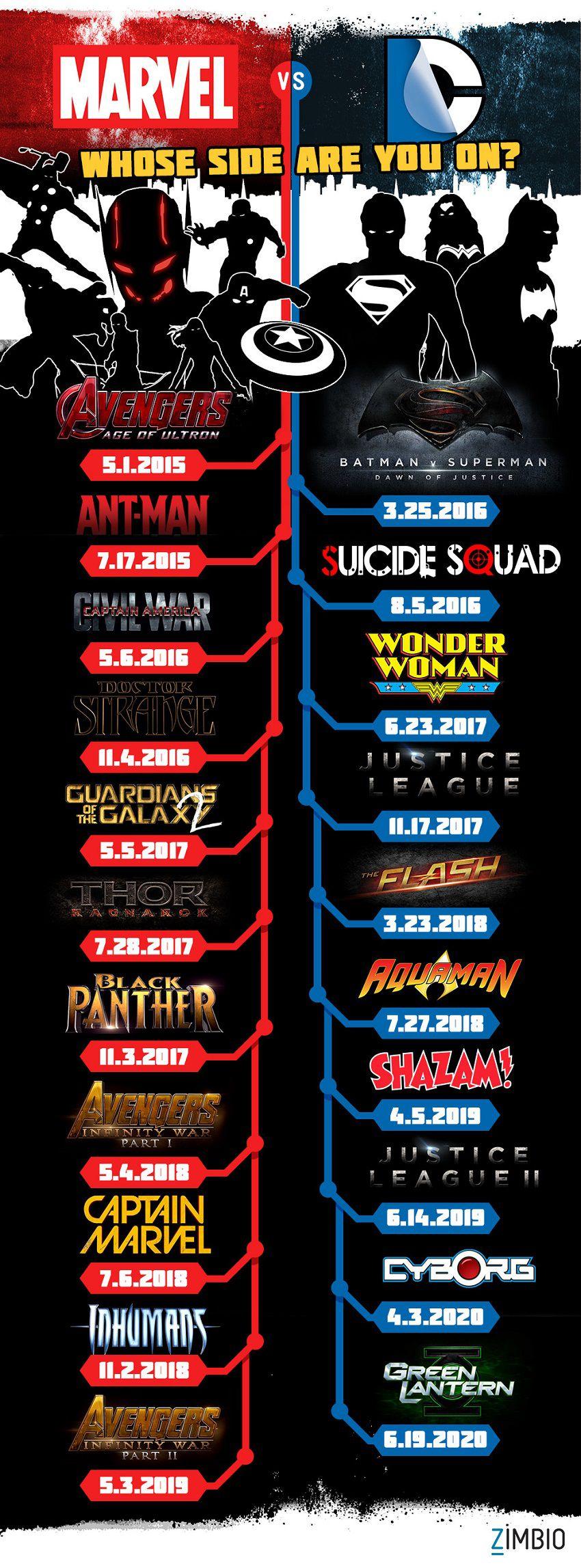 dc-comics-marvel-infographie-liste-film-movie-cinema-2015-2020 [850 x 2295]