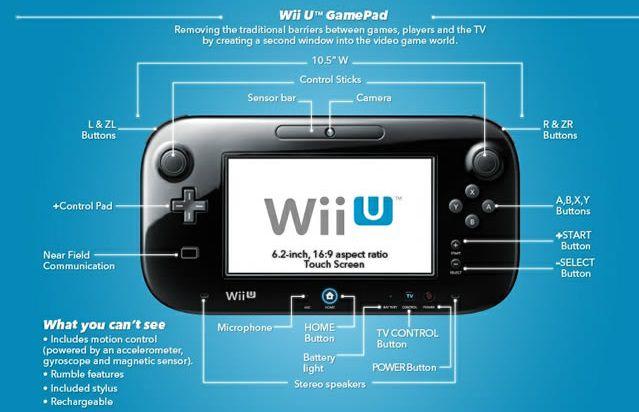 wii-u-gamepad [639 x 412]