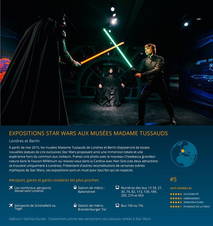 Star-wars-madame-tussauds [840 x 890]